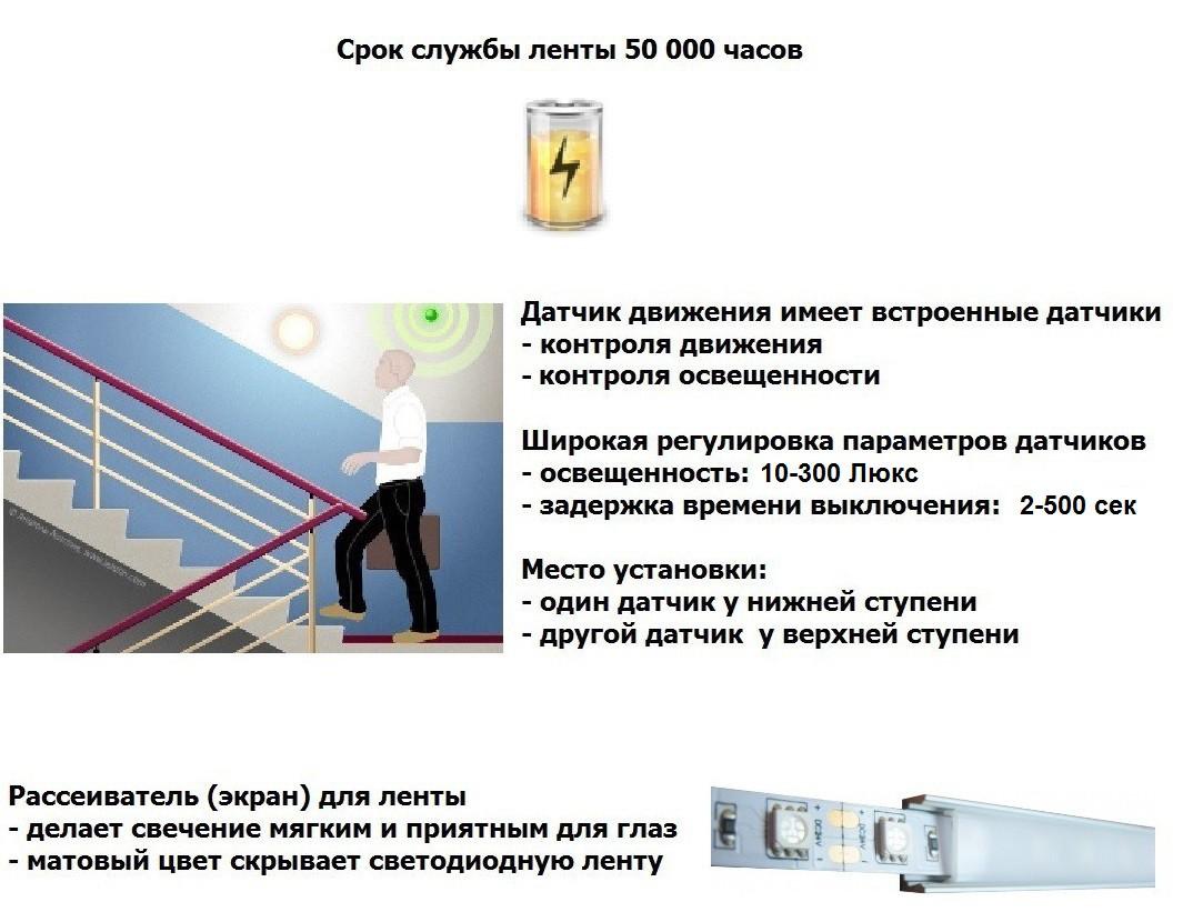 Подсветка лестницы